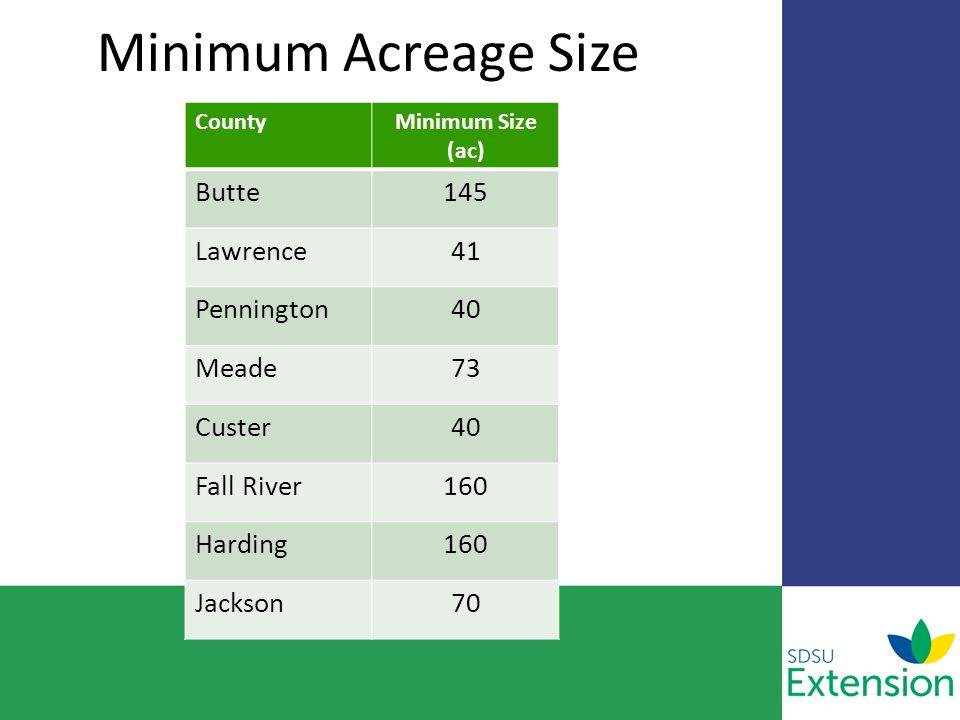 Minimum Acreage Size CountyMinimum Size (ac) Butte145 Lawrence41 Pennington40 Meade73 Custer40 Fall River160 Harding160 Jackson70
