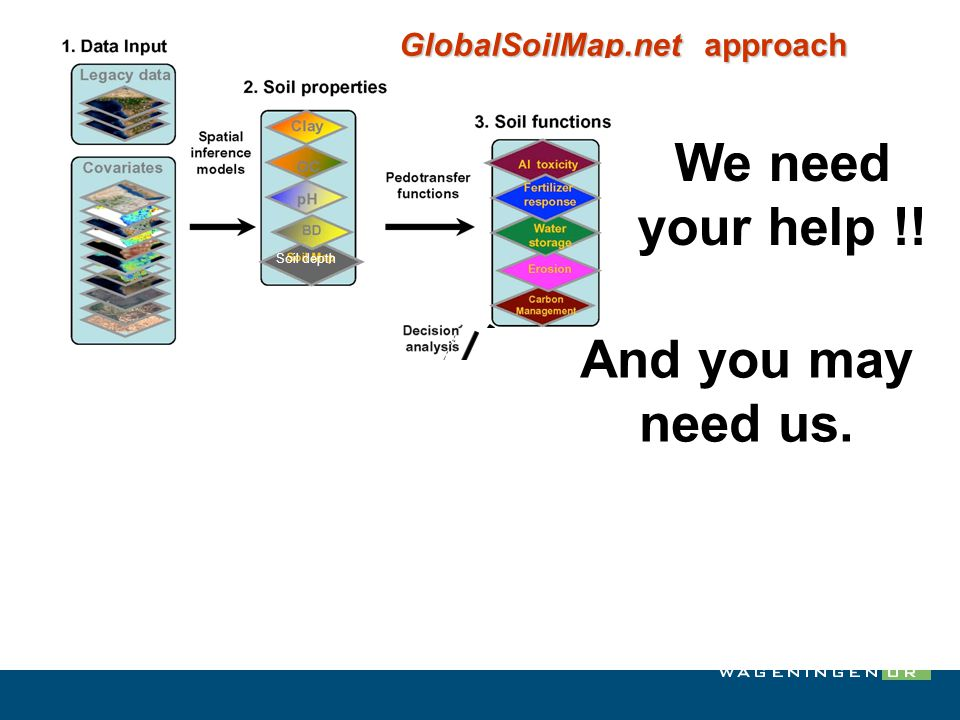 Soil depth GlobalSoilMap.net approach We need your help !! And you may need us.