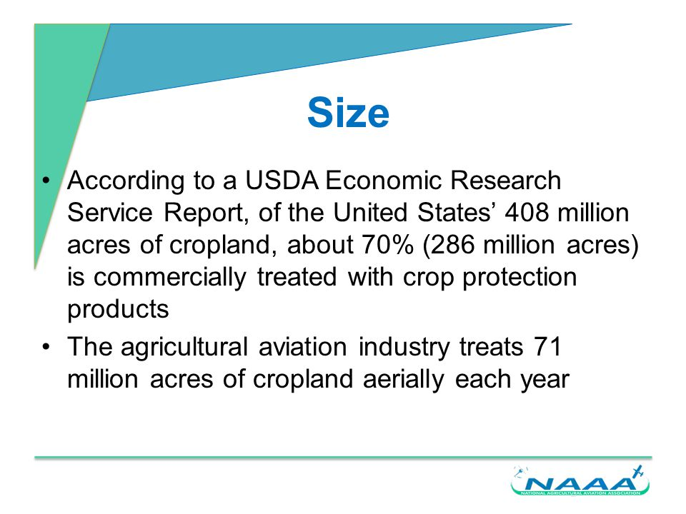 Size According to a USDA Economic Research Service Report, of the United States' 408 million acres of cropland, about 70% (286 million acres) is comme