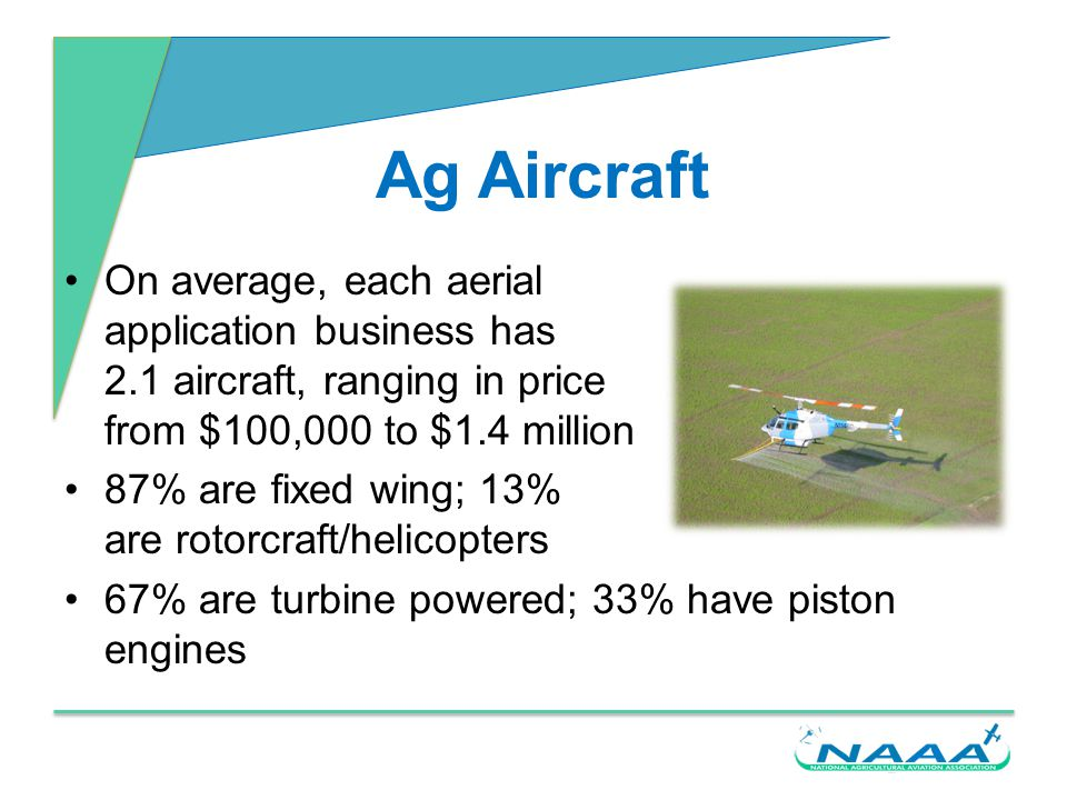 Ag Aircraft On average, each aerial application business has 2.1 aircraft, ranging in price from $100,000 to $1.4 million 87% are fixed wing; 13% are
