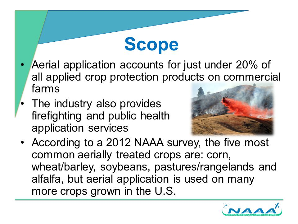 Importance Aerial application is often the only, or most economic, method for timely pesticide application –By far the fastest method of application to treat crops –Non-disruptive to the crop, hence preventing crop damage and soil runoff –Allows for greater harvest yields of crops, resulting in preservation of natural ecosystems such as wetlands and forests important for water filtration and carbon sequestration