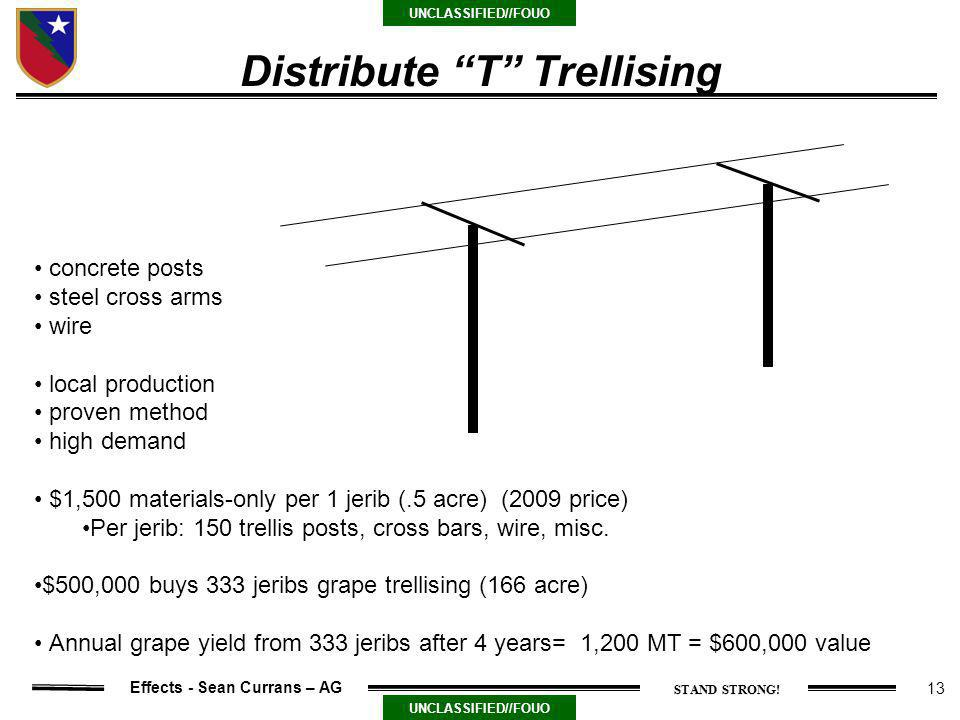 13 UNCLASSIFIED//FOUO Effects - Sean Currans – AG Distribute T Trellising concrete posts steel cross arms wire local production proven method high demand $1,500 materials-only per 1 jerib (.5 acre) (2009 price) Per jerib: 150 trellis posts, cross bars, wire, misc.