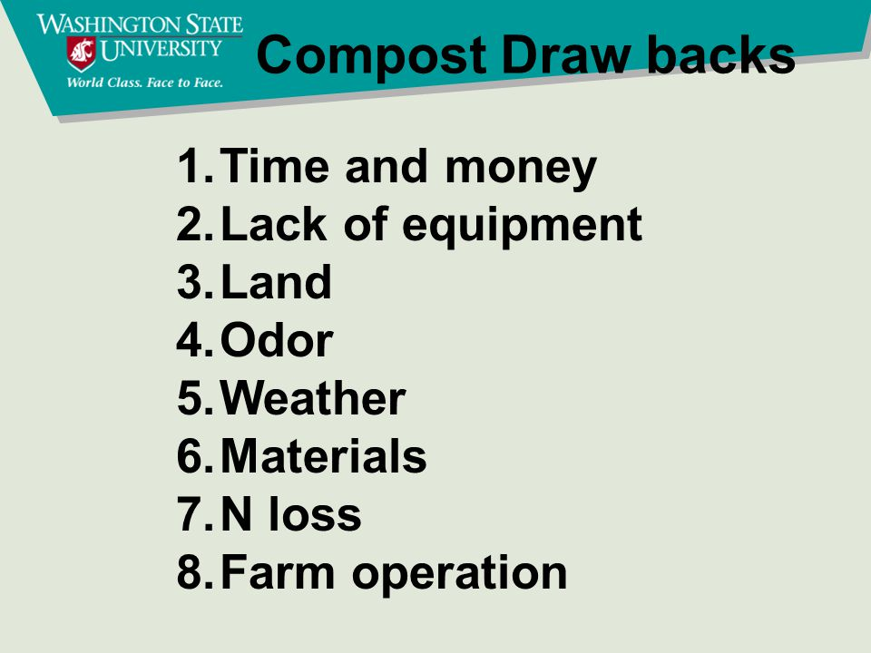 Compost Draw backs 1.Time and money 2.Lack of equipment 3.Land 4.Odor 5.Weather 6.Materials 7.N loss 8.Farm operation