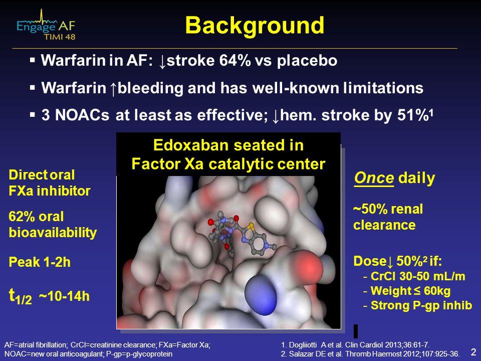 Background  Warfarin in AF: ↓stroke 64% vs placebo  Warfarin ↑bleeding and has well-known limitations  3 NOACs at least as effective; ↓hem. stroke