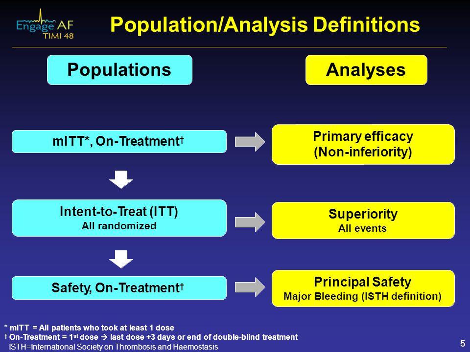 Population/Analysis Definitions PopulationsAnalyses mITT*, On-Treatment † Primary efficacy (Non-inferiority) Intent-to-Treat (ITT) All randomized Supe