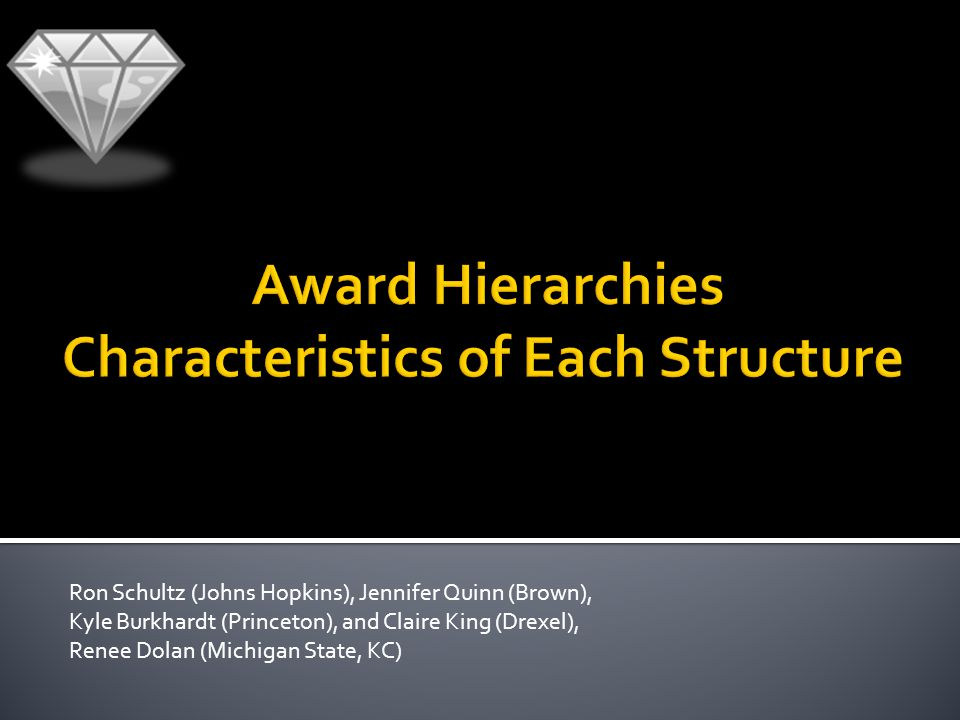  Poll the audience  Award Hierarchy basics  Types of hierarchies  Example: NIH 3 year award, $1 million a year awarded for 3 years  Pros / Cons of the Award Hierarchy