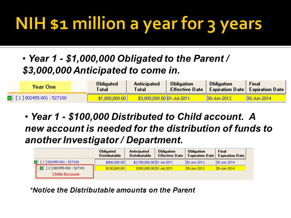 Year 1 - $1,000,000 Obligated to the Parent / $3,000,000 Anticipated to come in. Year 1 - $100,000 Distributed to Child account. A new account is need