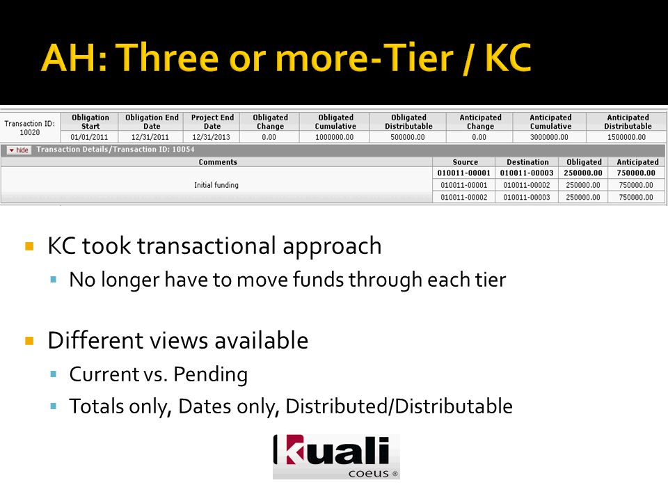  KC took transactional approach  No longer have to move funds through each tier  Different views available  Current vs. Pending  Totals only, Dat