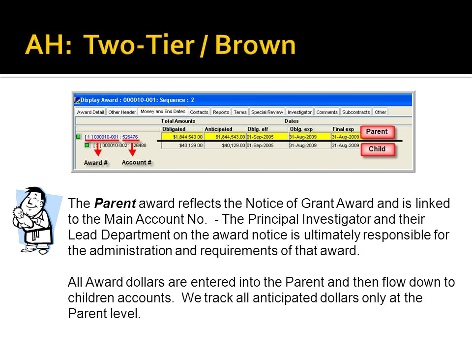 The Parent award reflects the Notice of Grant Award and is linked to the Main Account No. - The Principal Investigator and their Lead Department on th