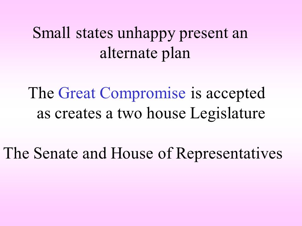 Small states unhappy present an alternate plan The Great Compromise is accepted as creates a two house Legislature The Senate and House of Representatives