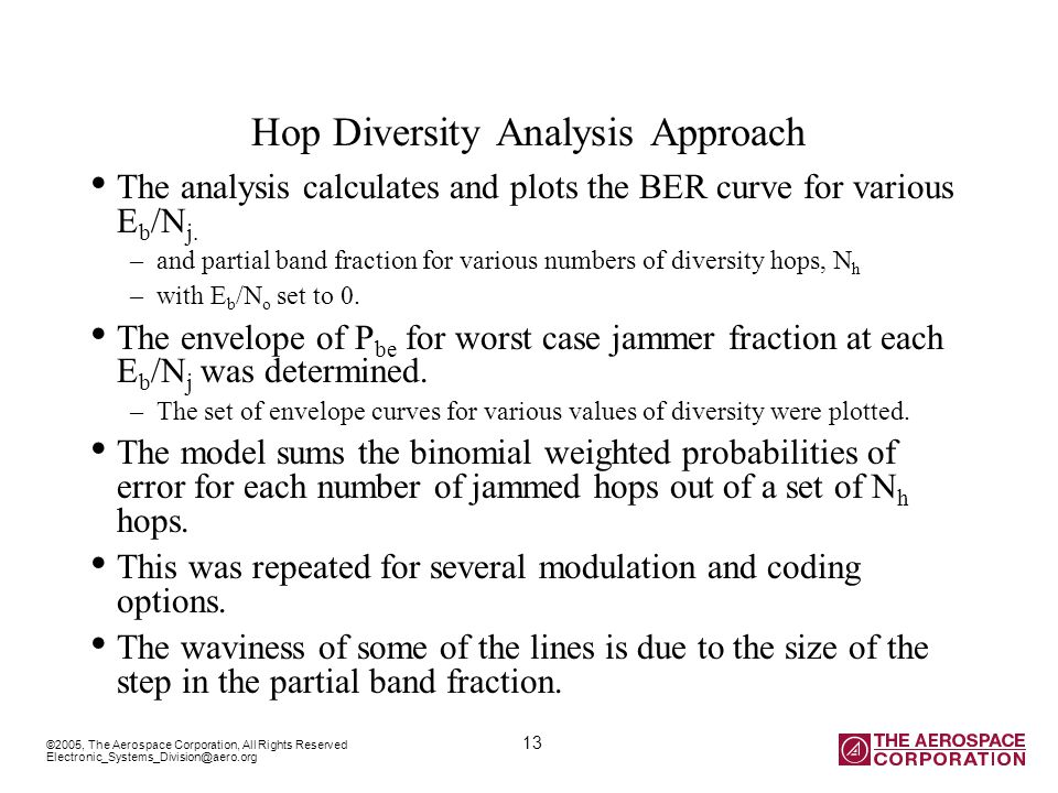 ©2005, The Aerospace Corporation, All Rights Reserved 13 Electronic_Systems_Division@aero.org Hop Diversity Analysis Approach The analysis calculates and plots the BER curve for various E b /N j.