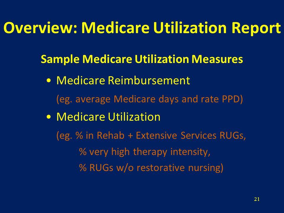 21 Overview: Medicare Utilization Report Medicare Reimbursement (eg.