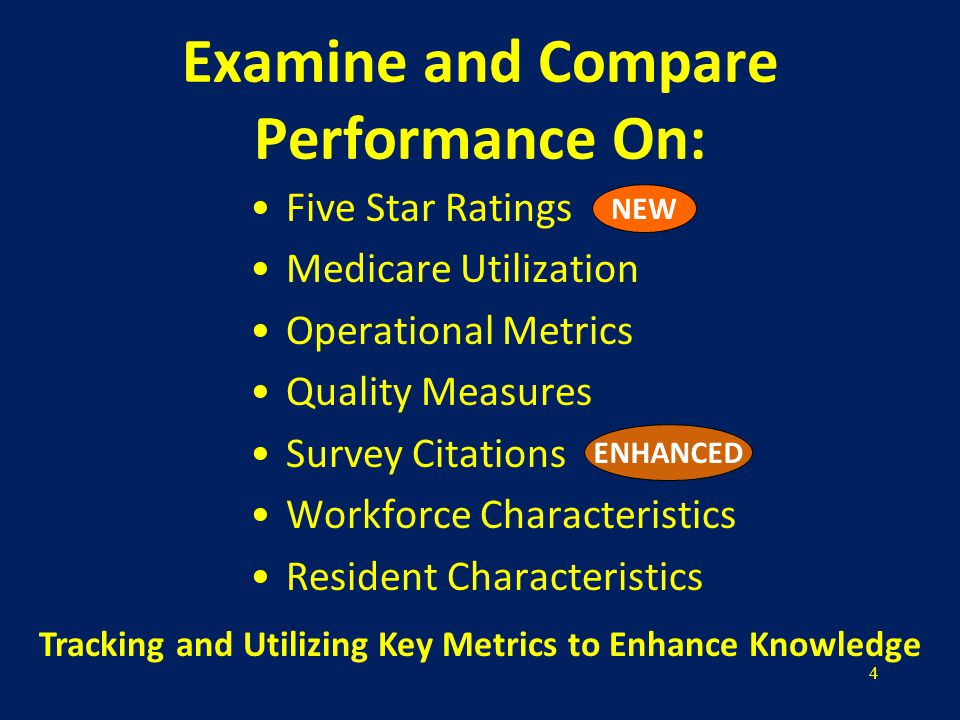 5 Examine and Compare Performance Versus Peers: In Your Local Market Area: State County City Zip Code Urban / Rural With Similar Operational Characteristics: For-profit / Non-profit / Government Hospital-Based / Freestanding Independent / Multi Tracking and Utilizing Key Metrics to Improve Performance ENHANCED