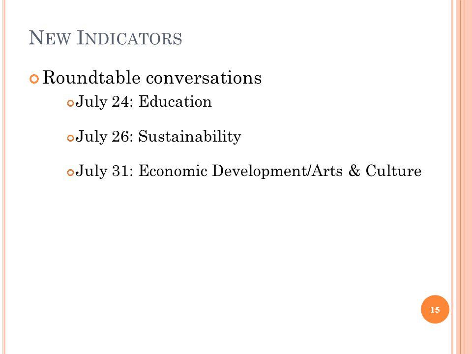 N EW I NDICATORS Roundtable conversations July 24: Education July 26: Sustainability July 31: Economic Development/Arts & Culture 15