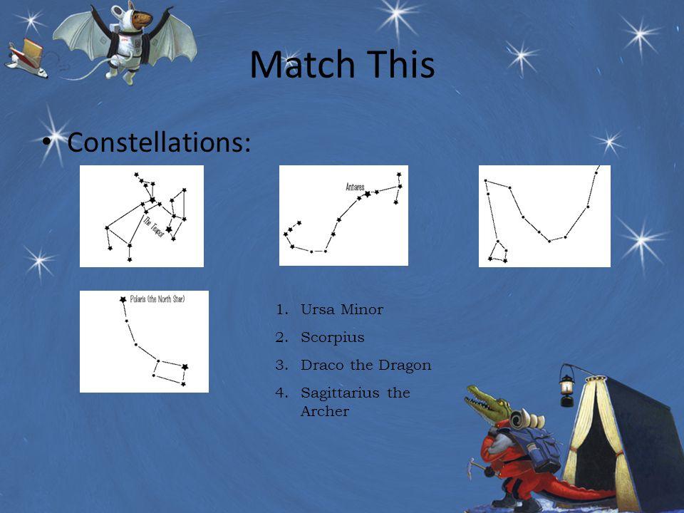 Match This Constellations: 1.Ursa Minor 2.Scorpius 3.Draco the Dragon 4.Sagittarius the Archer