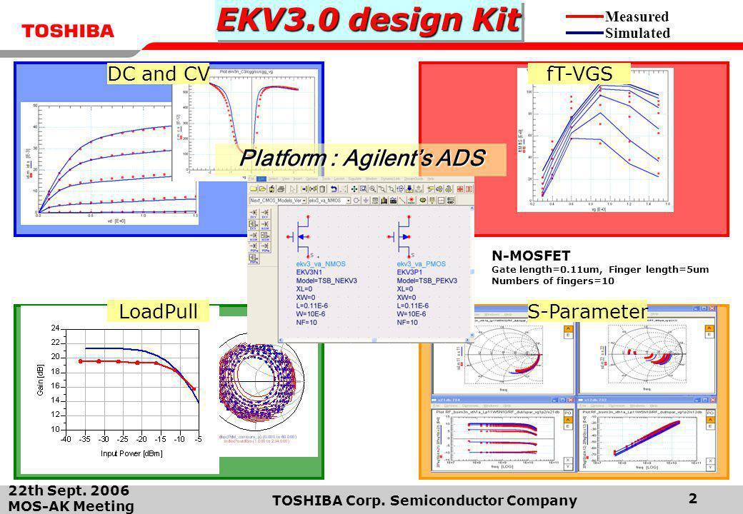 22th Sept. 2006 MOS-AK Meeting TOSHIBA Corp. Semiconductor Company 2 EKV3.0 design Kit Platform : Agilent's ADS DC and CV LoadPull fT-VGS S-Parameter