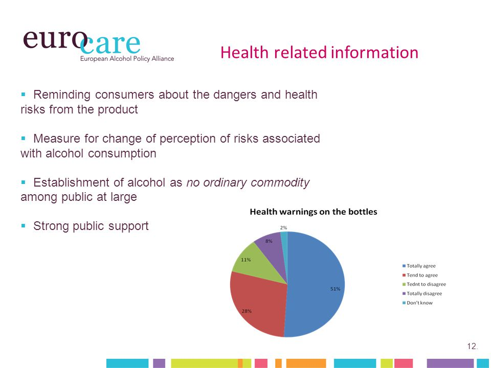 12. Health related information  Reminding consumers about the dangers and health risks from the product  Measure for change of perception of risks a