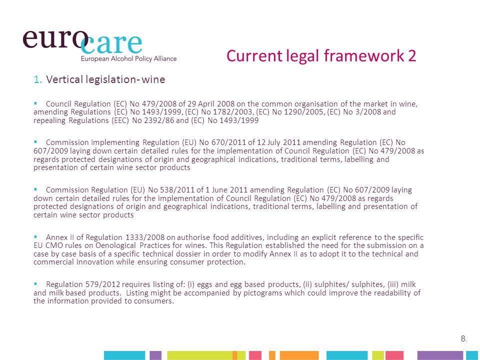 8. Current legal framework 2 1.Vertical legislation- wine  Council Regulation (EC) No 479/2008 of 29 April 2008 on the common organisation of the mar