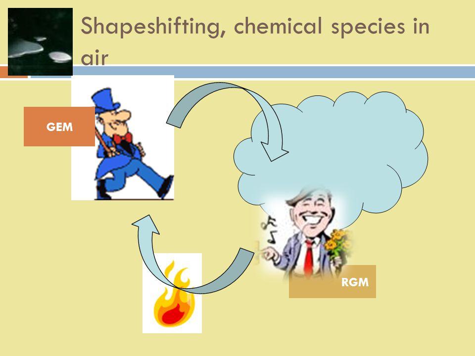 Shapeshifting, chemical species in air GEM RGM