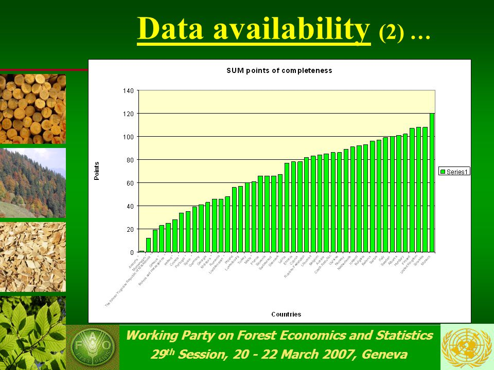 Working Party on Forest Economics and Statistics 29 th Session, 20 - 22 March 2007, Geneva Data availability (1) …
