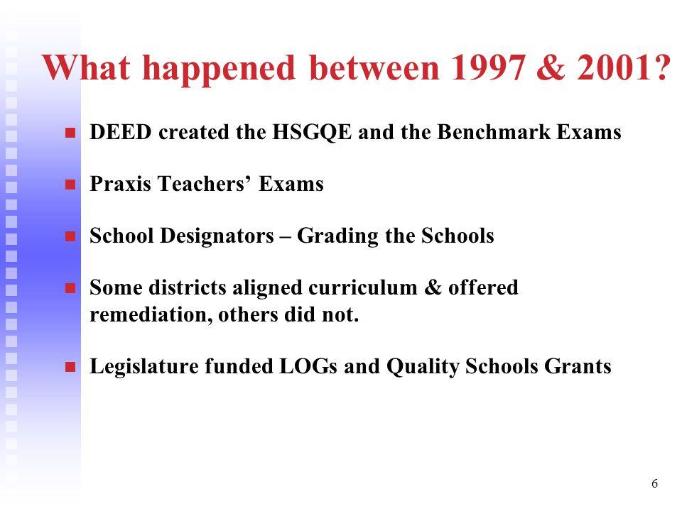6 What happened between 1997 & 2001.