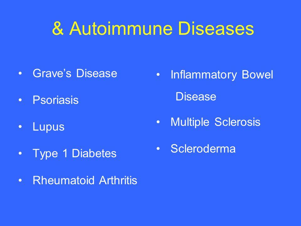 & Autoimmune Diseases Grave's Disease Psoriasis Lupus Type 1 Diabetes Rheumatoid Arthritis Inflammatory Bowel Disease Multiple Sclerosis Scleroderma
