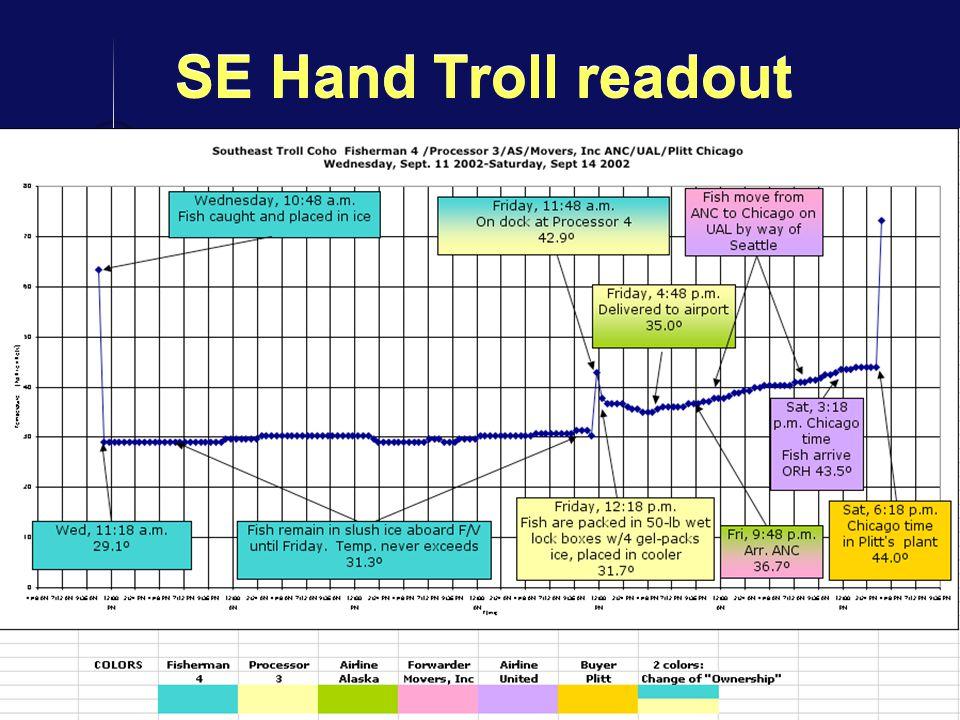 16 SE Hand Troll readout