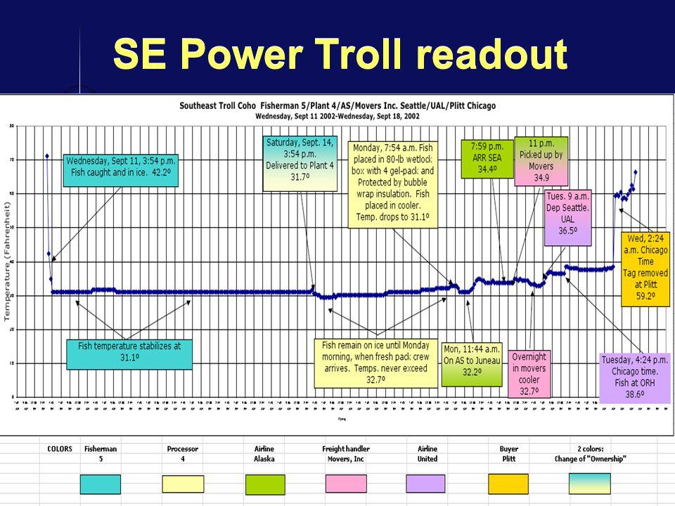 17 SE Power Troll readout