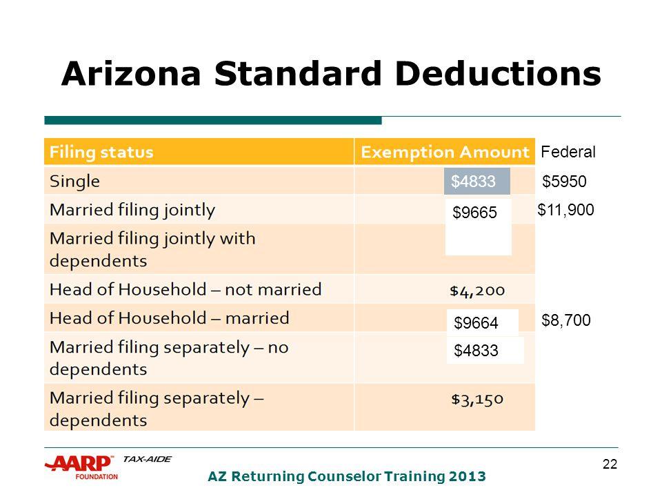 22 AZ Returning Counselor Training 2013 Arizona Standard Deductions $5950 Federal $11,900 $8,700 $4833 $9665 $9664 $4833