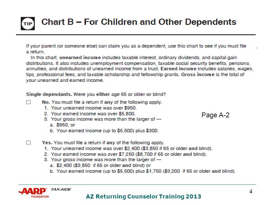 25 AZ Returning Counselor Training 2013 FILING STATUS QUIZ #2  Mr.