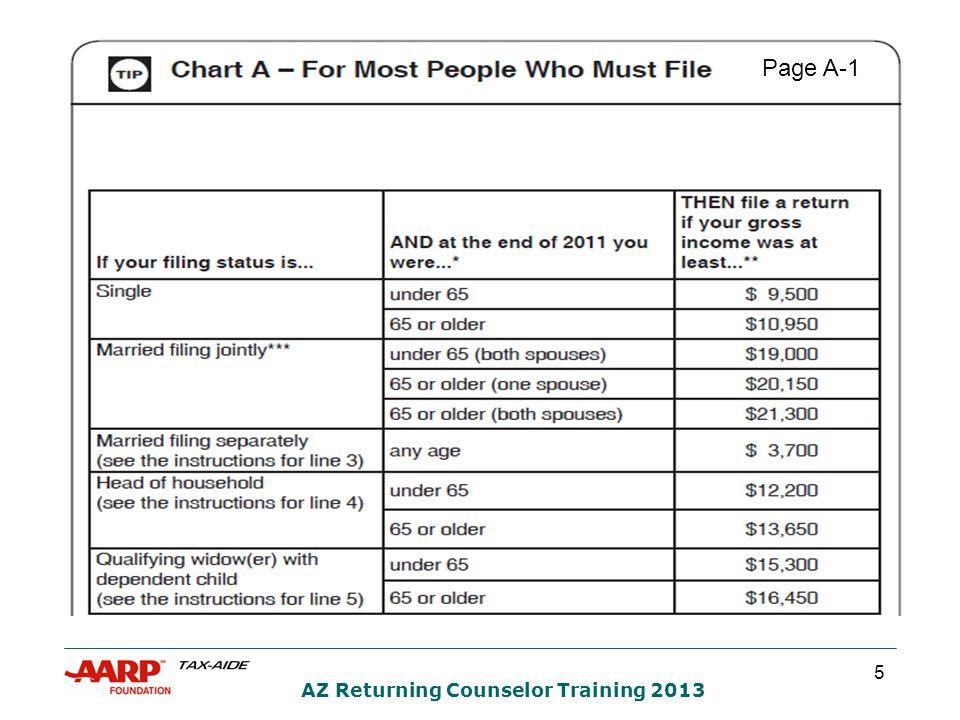 6 AZ Returning Counselor Training 2013 Page A-2