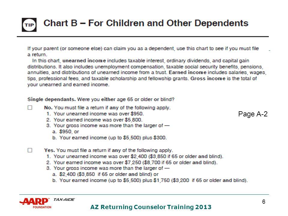 47 AZ Returning Counselor Training 2013 Page B-1