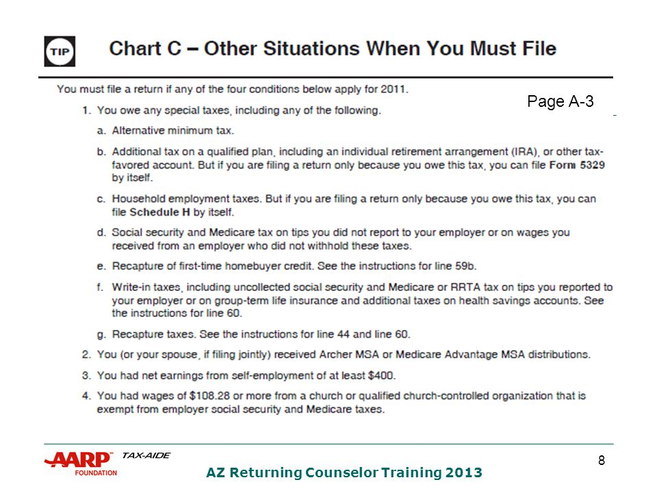 8 AZ Returning Counselor Training 2013 Page A-3
