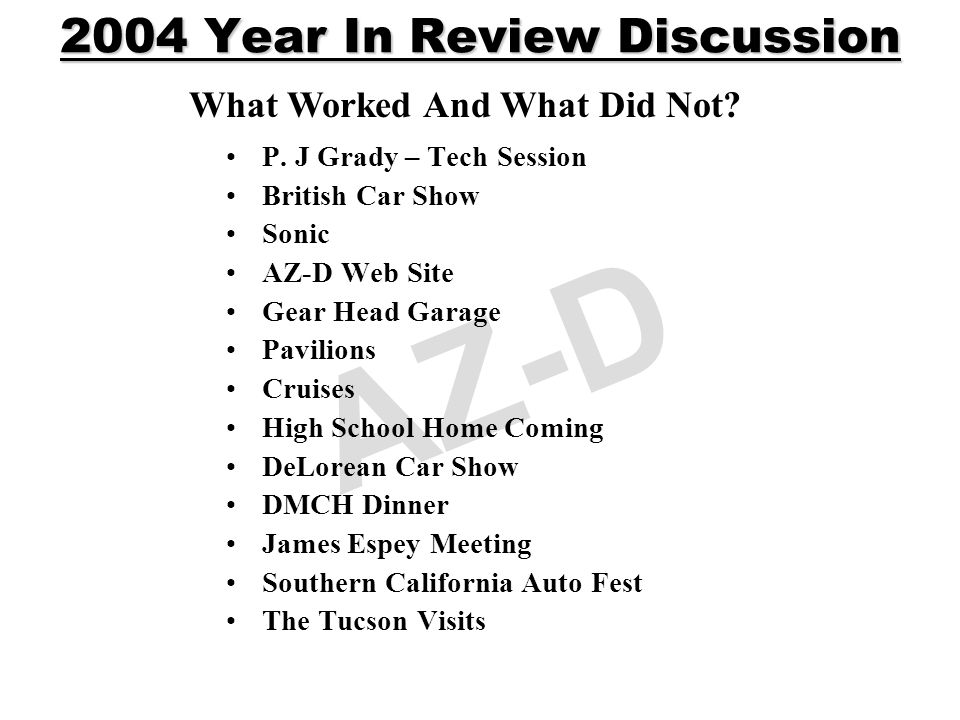 AZ-D 2004 Year In Review Discussion P.