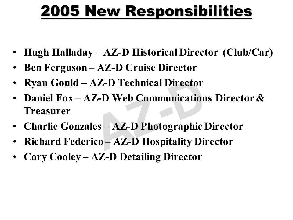 AZ-D 2005 New Responsibilities Hugh Halladay – AZ-D Historical Director (Club/Car) Ben Ferguson – AZ-D Cruise Director Ryan Gould – AZ-D Technical Dir