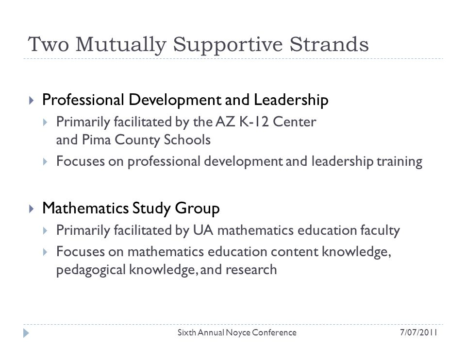 Two Mutually Supportive Strands  Professional Development and Leadership  Primarily facilitated by the AZ K-12 Center and Pima County Schools  Focuses on professional development and leadership training  Mathematics Study Group  Primarily facilitated by UA mathematics education faculty  Focuses on mathematics education content knowledge, pedagogical knowledge, and research Sixth Annual Noyce Conference7/07/2011