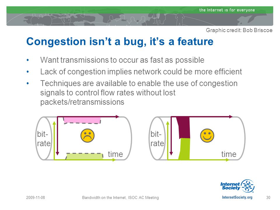 Congestion isn't a bug, it's a feature Want transmissions to occur as fast as possible Lack of congestion implies network could be more efficient Techniques are available to enable the use of congestion signals to control flow rates without lost packets/retransmissions 2009-11-08Bandwidth on the Internet, ISOC AC Meeting30 time bit- rate time bit- rate  Graphic credit: Bob Briscoe