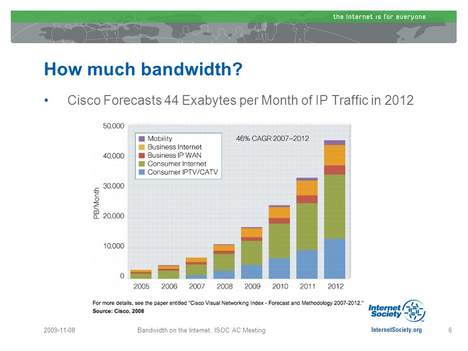 Some rough consensus.2009-11-08Bandwidth on the Internet, ISOC AC Meeting7 Kenjiro Cho et al.