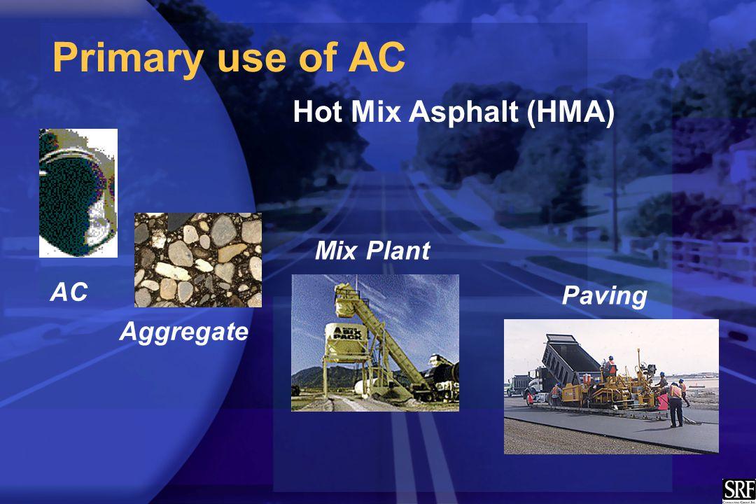 Primary use of AC Hot Mix Asphalt (HMA) Aggregate AC Mix Plant Paving