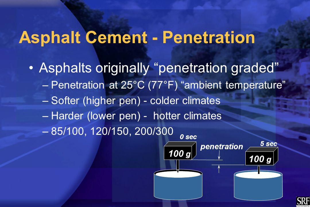 "Asphalt Cement - Penetration Asphalts originally ""penetration graded"" –Penetration at 25°C (77°F) ""ambient temperature"" –Softer (higher pen) - colder"
