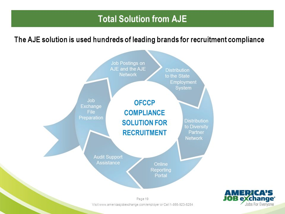 Page 19 Visit www.americasjobexchange.com/employer or Call 1-866-923-6284 The AJE solution is used hundreds of leading brands for recruitment compliance Total Solution from AJE