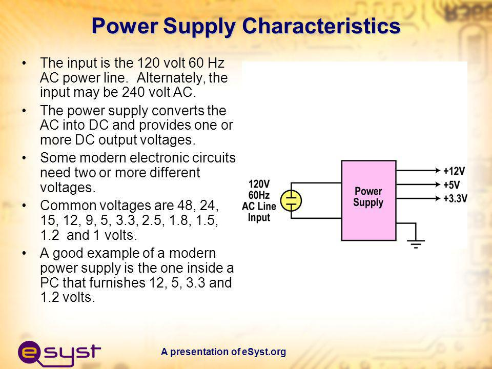 A presentation of eSyst.org Components of a Power Supply Main circuits in most power supplies.