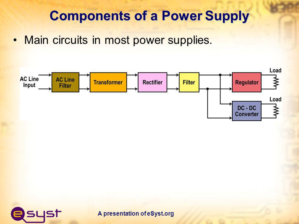 A presentation of eSyst.org Ripple The capacitor does a good job of smoothing the pulses from the rectifier into a more constant DC.