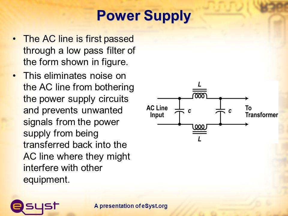 A presentation of eSyst.org The Regulator Most regulators are ICs.