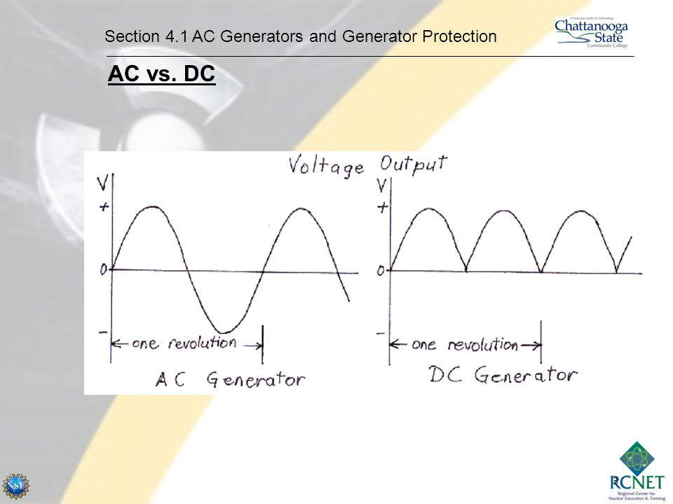 3 Section 4.1 AC Generators and Generator Protection AC vs. DC