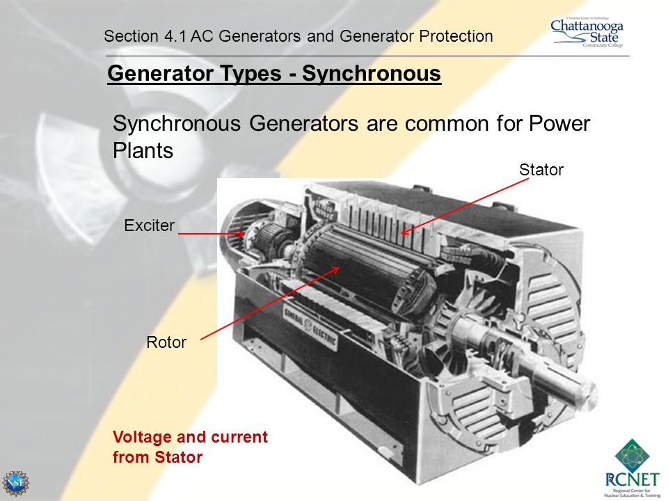 5 Section 4.1 AC Generators and Generator Protection Generator Types - Synchronous Synchronous Generators are common for Power Plants Exciter Stator Rotor Voltage and current from Stator