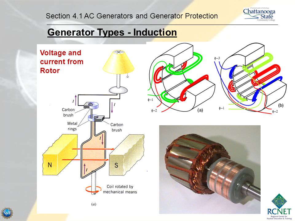 7 Section 4.1 AC Generators and Generator Protection Generator Types - Induction Voltage and current from Rotor
