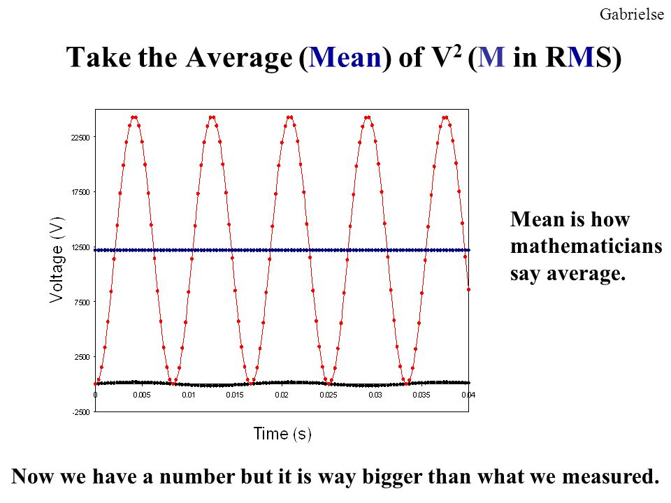 Take the Average (Mean) of V 2 (M in RMS) Gabrielse Mean is how mathematicians say average.