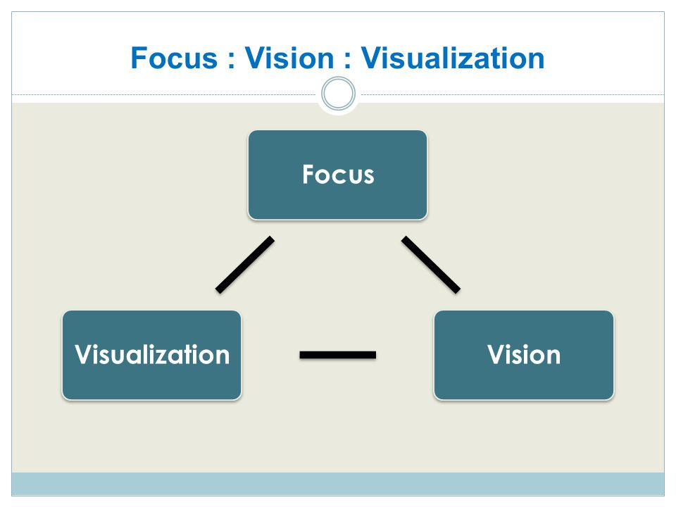 Focus : Vision : Visualization FocusVisionVisualization