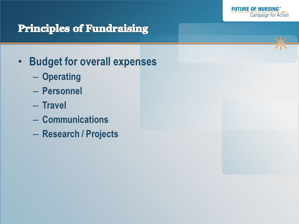 Budget for overall expenses – Operating – Personnel – Travel – Communications – Research / Projects
